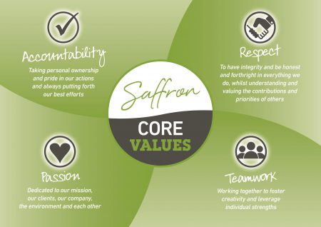 Core Values  450x318 - We're listening...